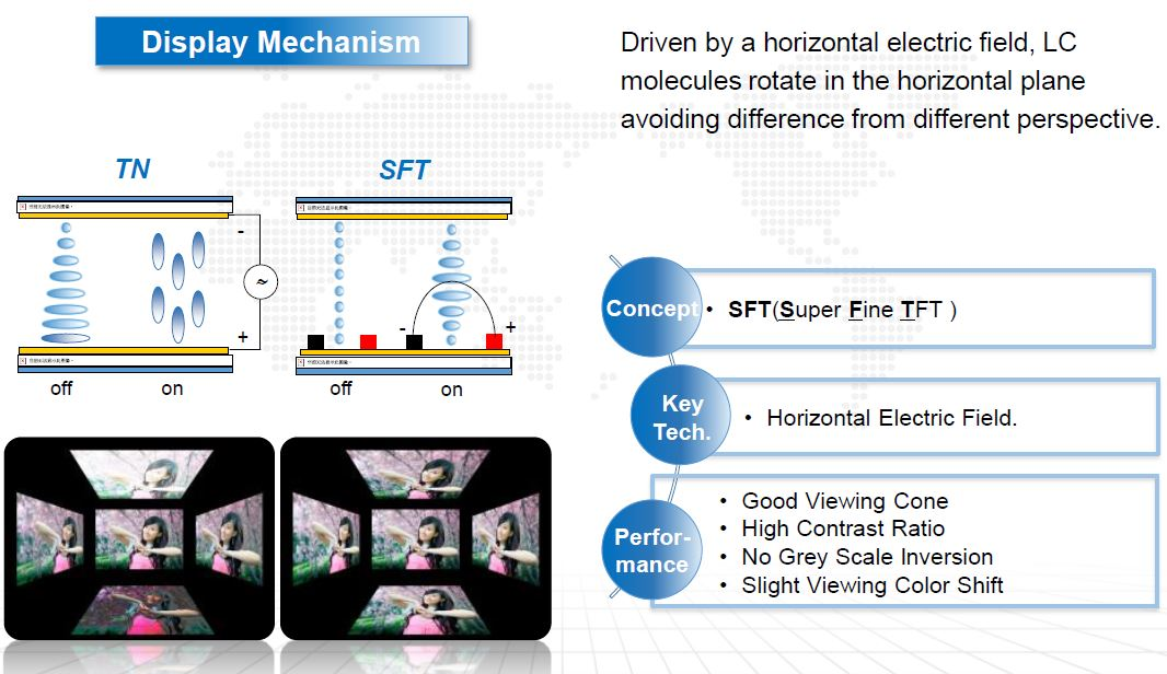 SFT (Technology)